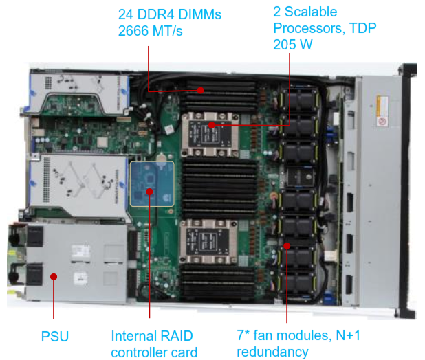 Huawei 1288H V5 Top