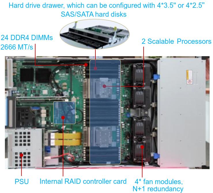 Huawei 2288H V5 Top