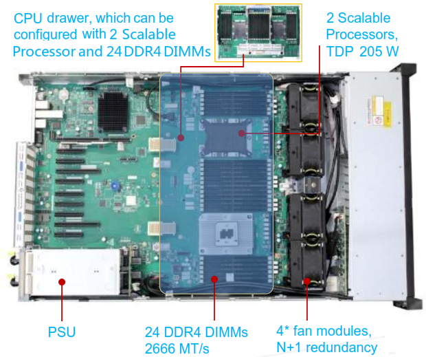 Huawei 2488H V5 Top