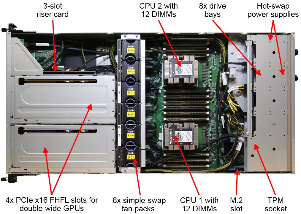 Lenovo ThinkSystem SR670 Top