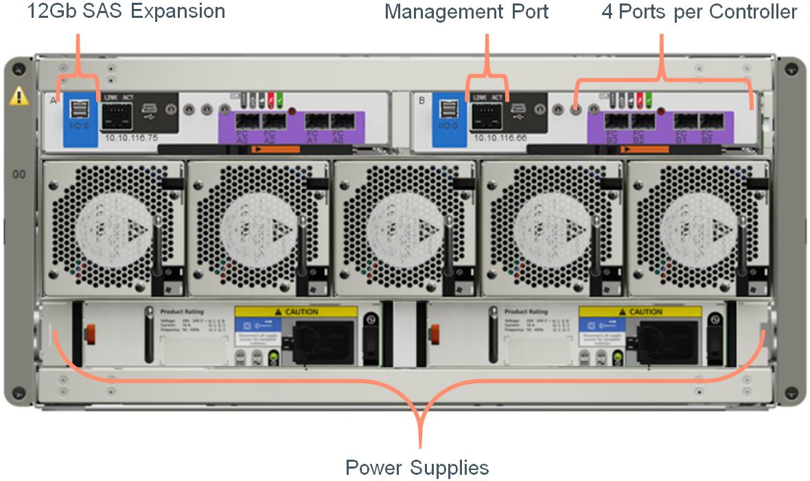 Dell EMC PowerVault ME4084 Rear