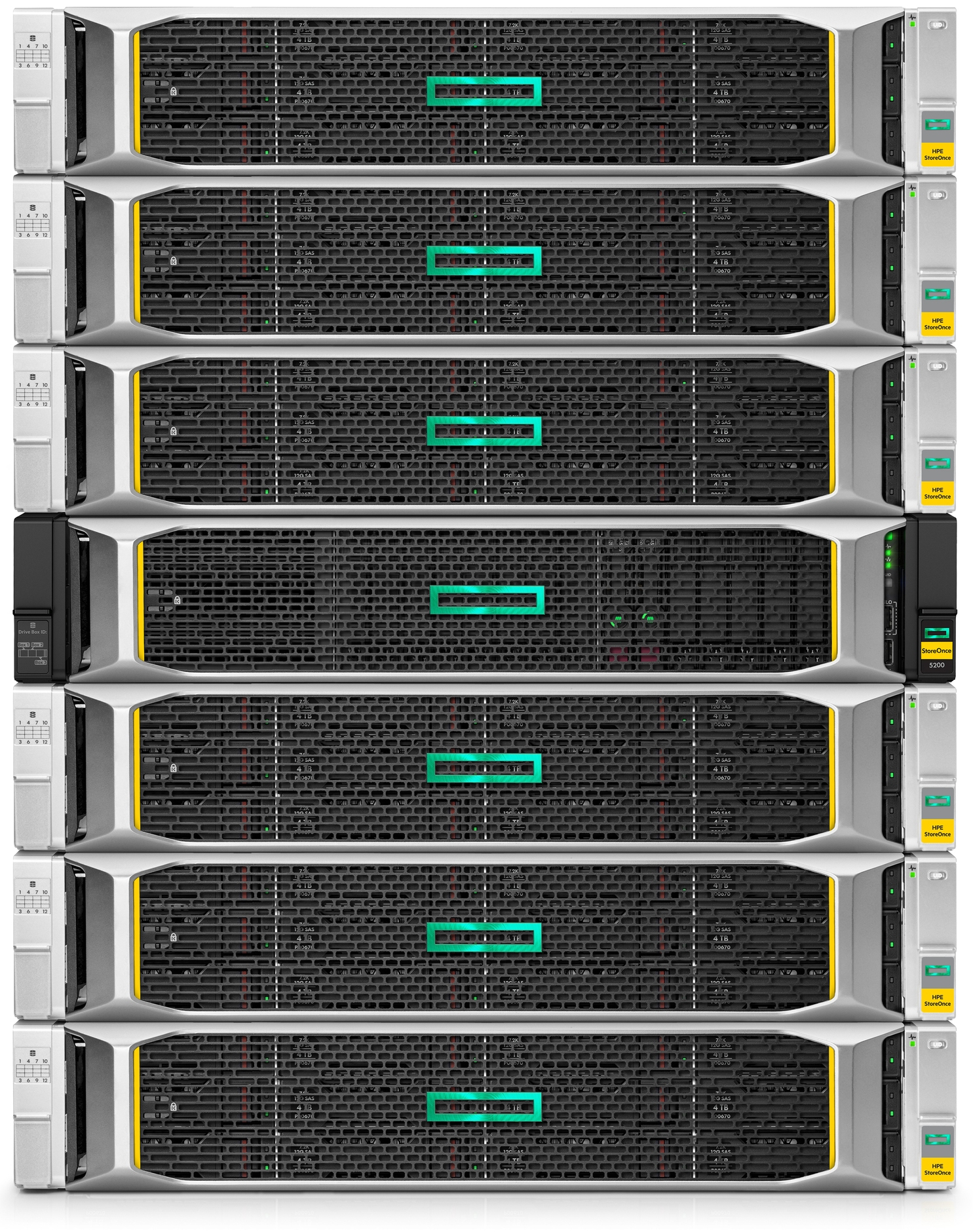 HPE StoreOnce Systems 5200 Front