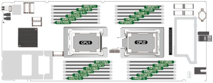 Huawei CH221 V5 Compute Node Memory