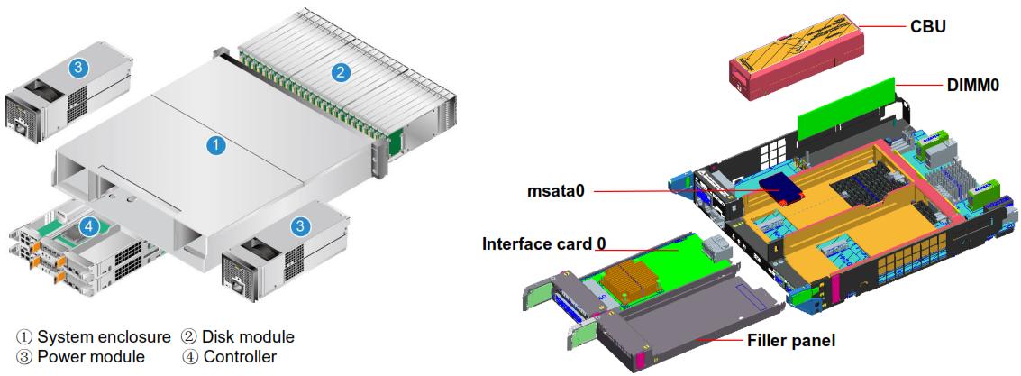 Huawei-OceanStor-2200-V3-Components