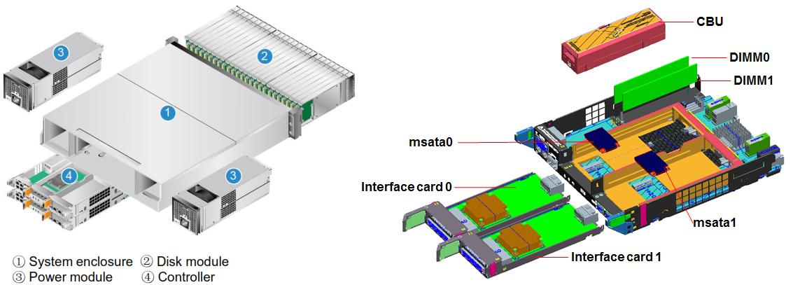 Huawei-OceanStor-2600-V3-Components