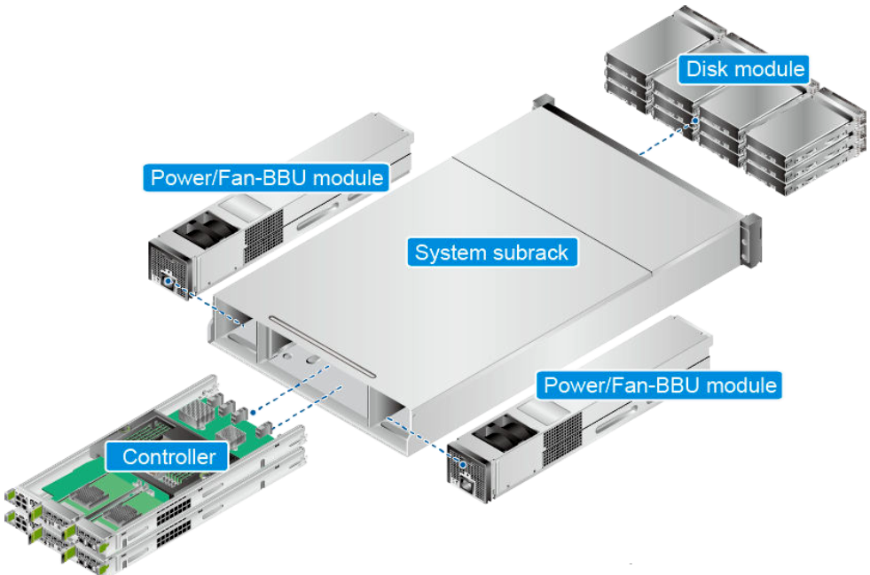 Huawei OceanStor 2800 V5 Storage System Components