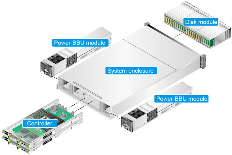 Huawei OceanStor 5300F V5 Components