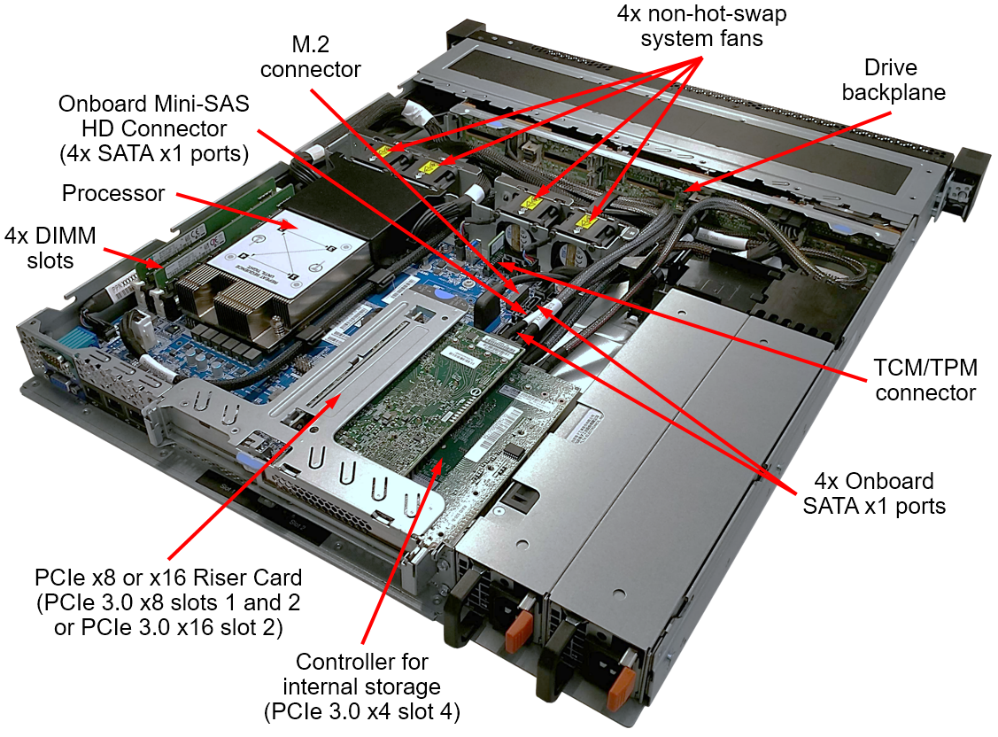 Lenovo ThinkSystem SR250 Internal