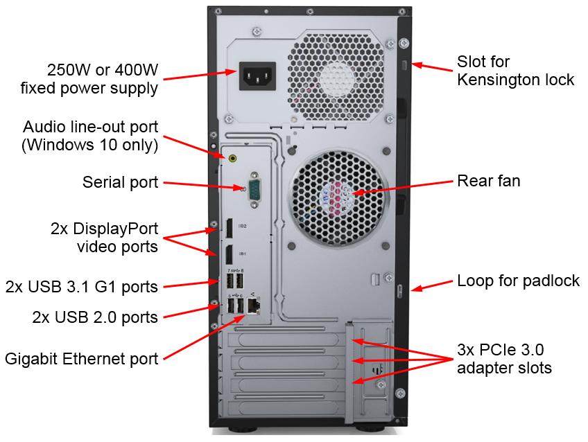 Lenovo ThinkSystem ST50 Rear