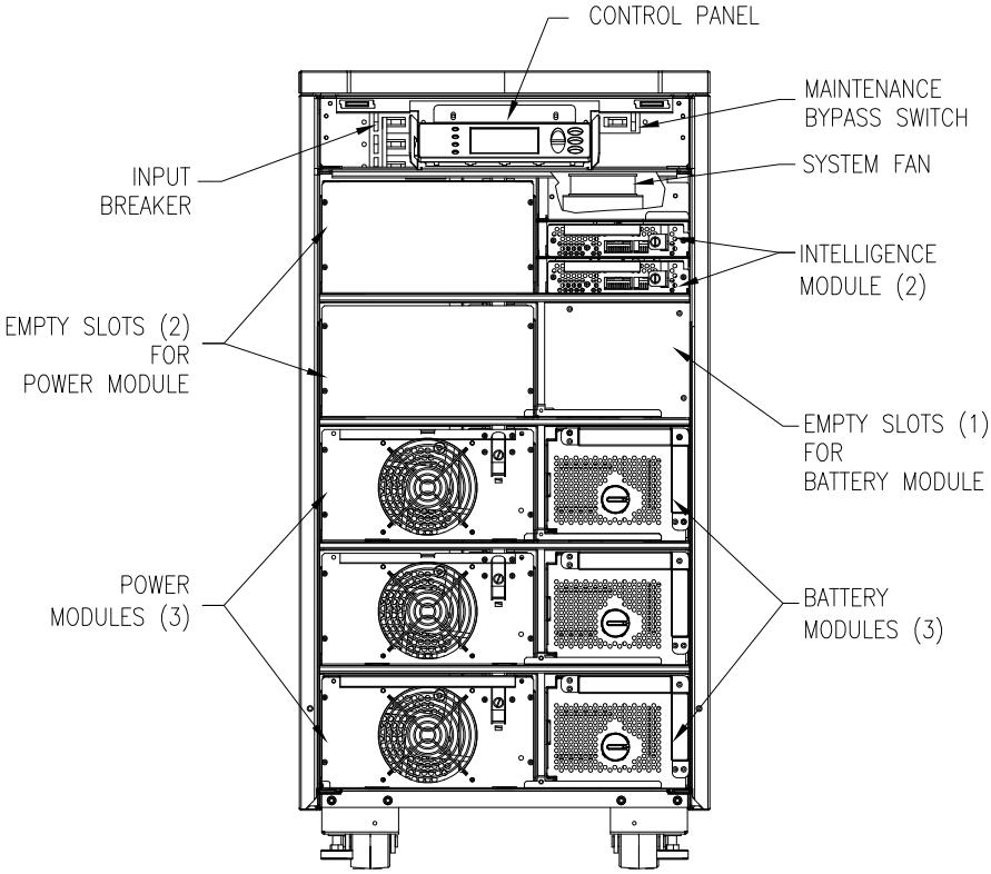 APC by Schneider Electric Symmetra LX SYA12K16I Front