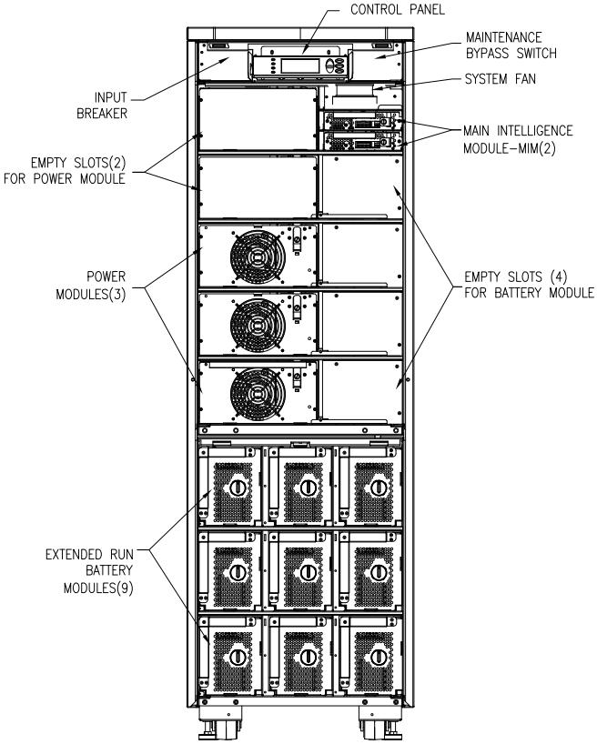 APC by Schneider Electric Symmetra LX SYA12K16IXR Front