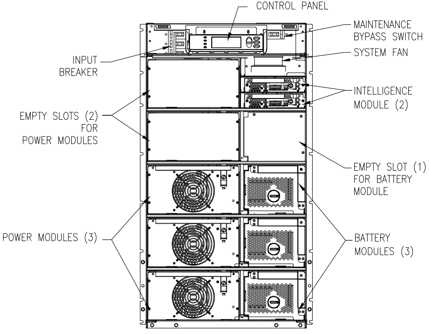 APC by Schneider Electric Symmetra LX SYA12K16RMI Front