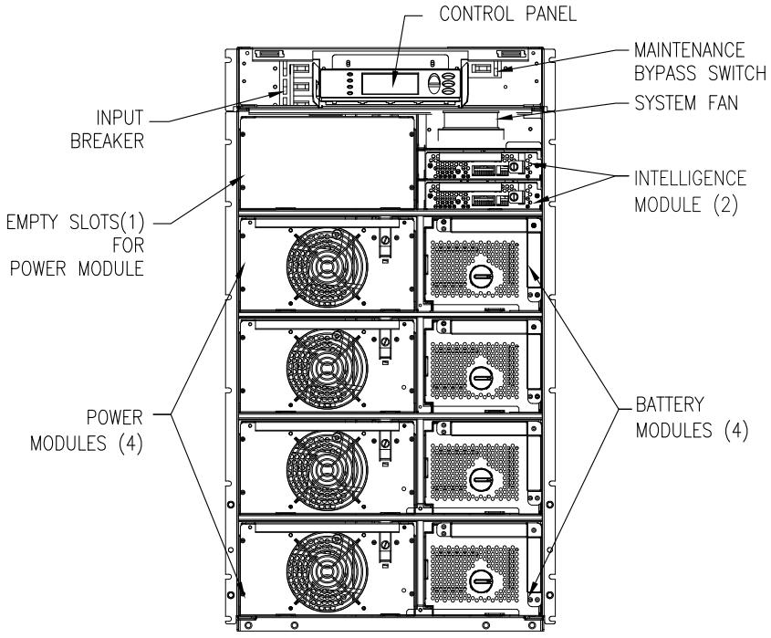 APC by Schneider Electric Symmetra LX SYA16K16RMI Front