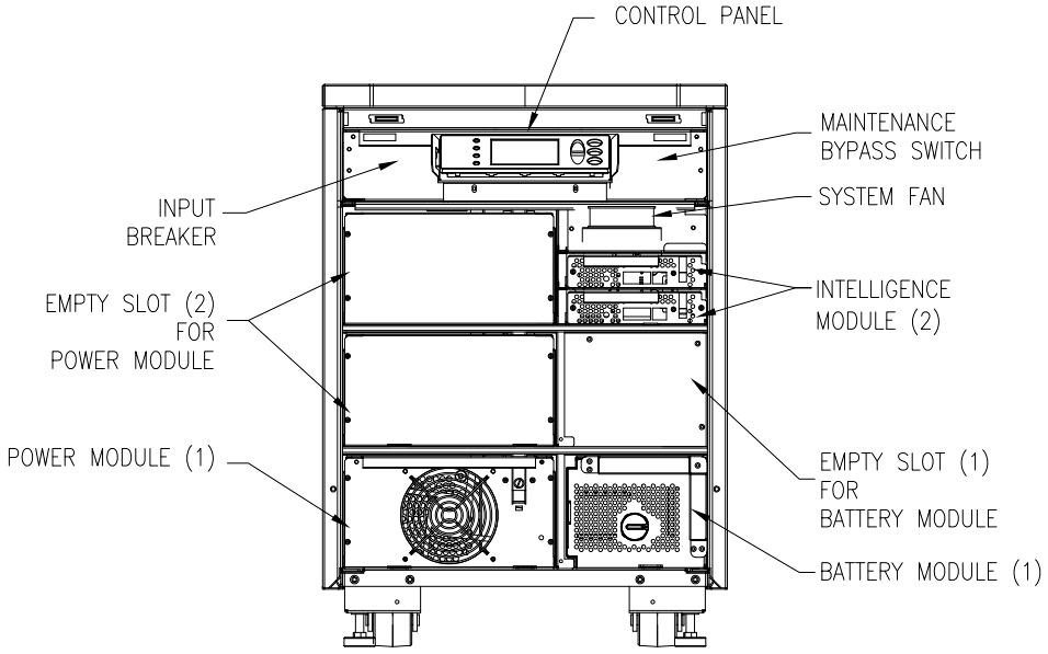 APC by Schneider Electric Symmetra LX SYA4K8I Front