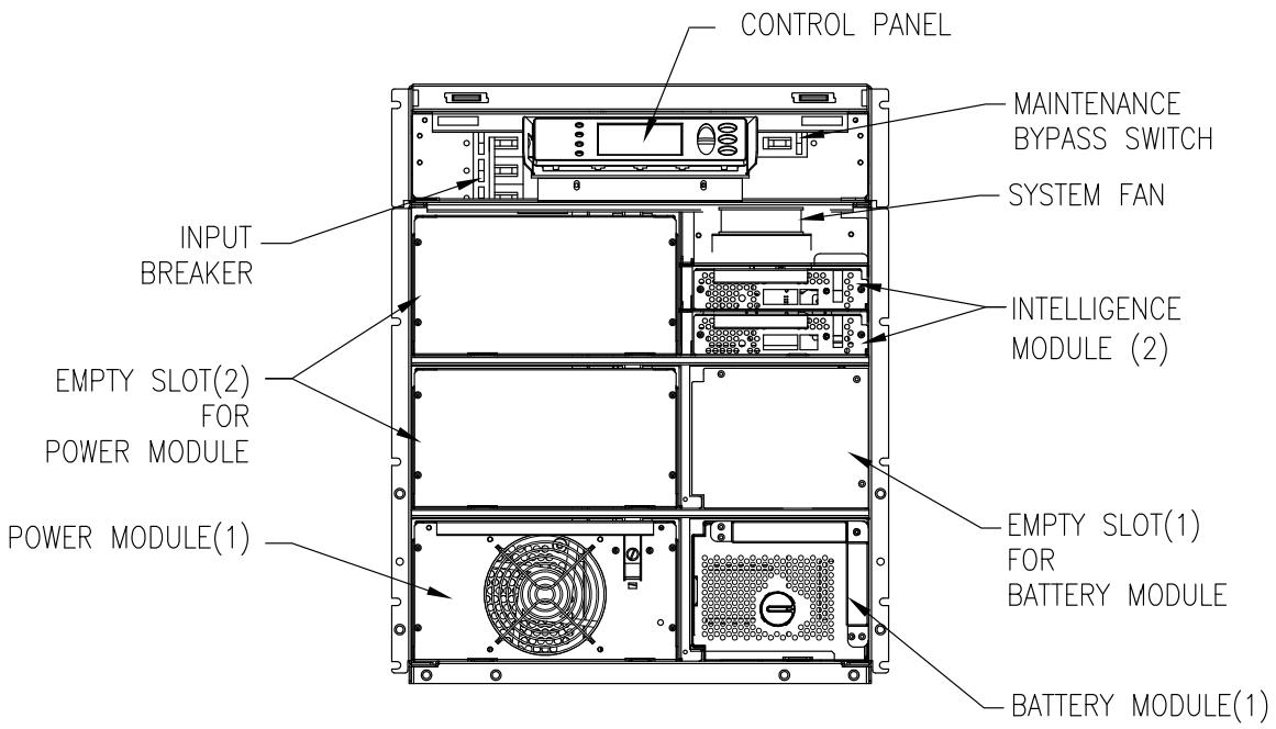 APC by Schneider Electric Symmetra LX SYA4K8RMI Front
