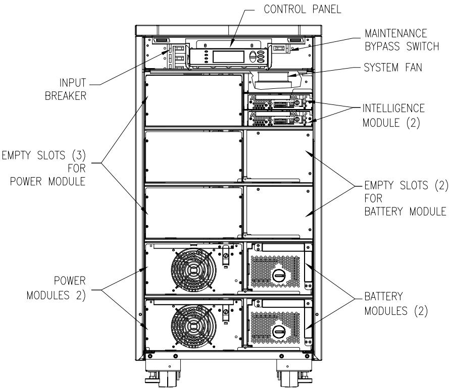 APC by Schneider Electric Symmetra LX SYA8K16I Front