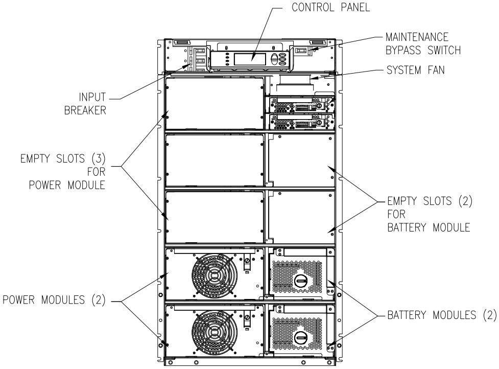 APC by Schneider Electric Symmetra LX SYA8K16RMI Front