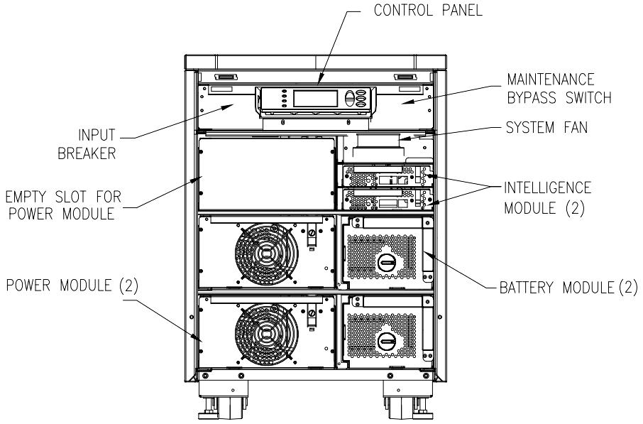 APC by Schneider Electric Symmetra LX SYA8K8I Front