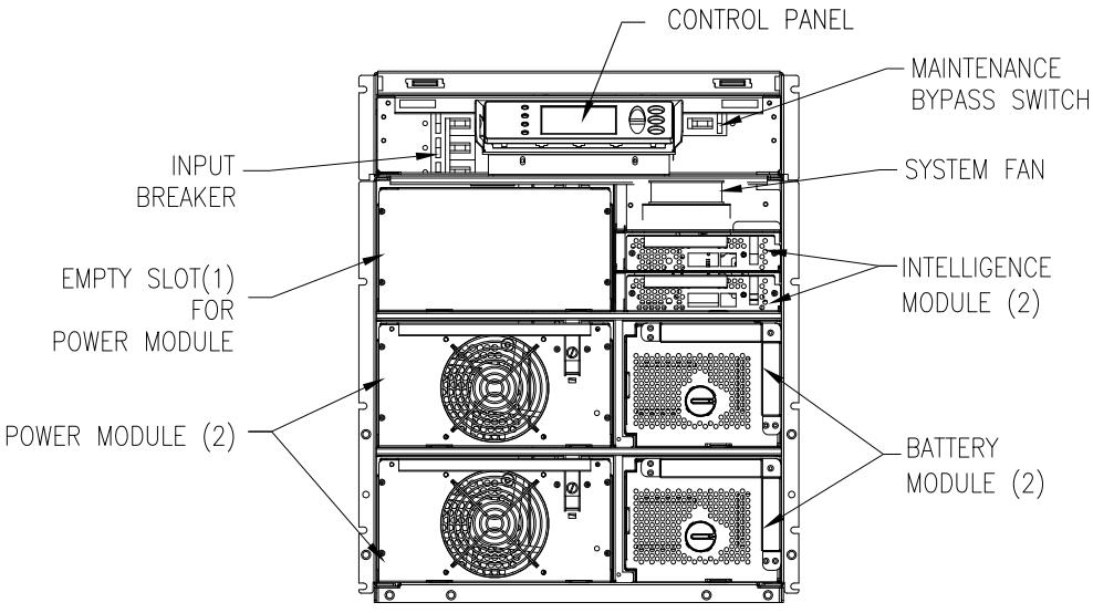 APC by Schneider Electric Symmetra LX SYA8K8RMI Front
