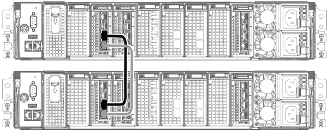 Dell-EMC-Data-Domain-6800-High-Availability