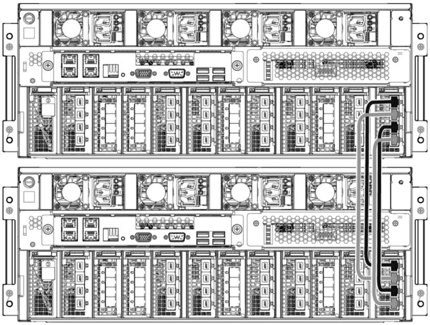Dell-EMC-Data-Domain-9800-High-Availability