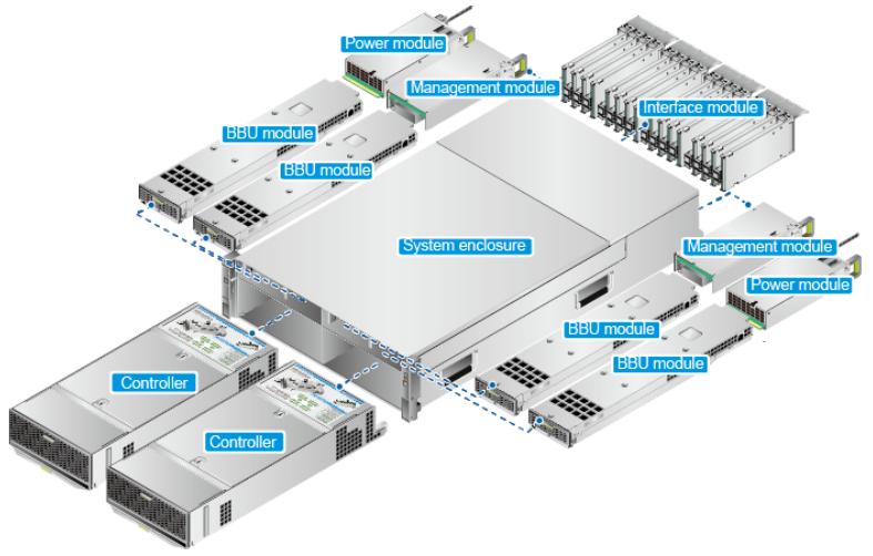 Huawei OceanStor 5600F V5 Components