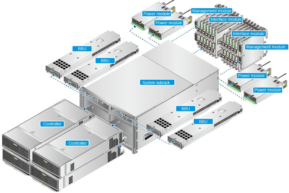 Huawei OceanStor 6800F V5 Components